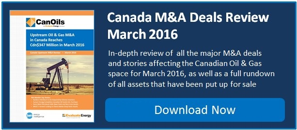 Blog_CTA_March_2016_MA_Report