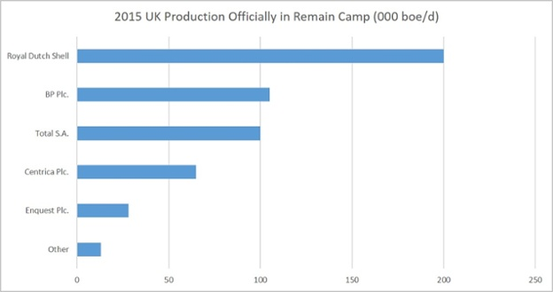 Brexit_Chart